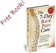 this is a very useful book for anyone who suffers from backpain
