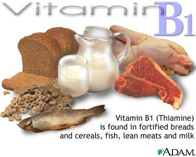 Useful Overview vitamins - A to Z