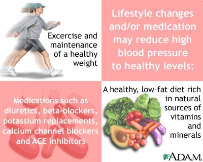 lifestyle changes can help prevent age-related diseases including cancer, heart disease, stroke, high blood pressure and diabetes